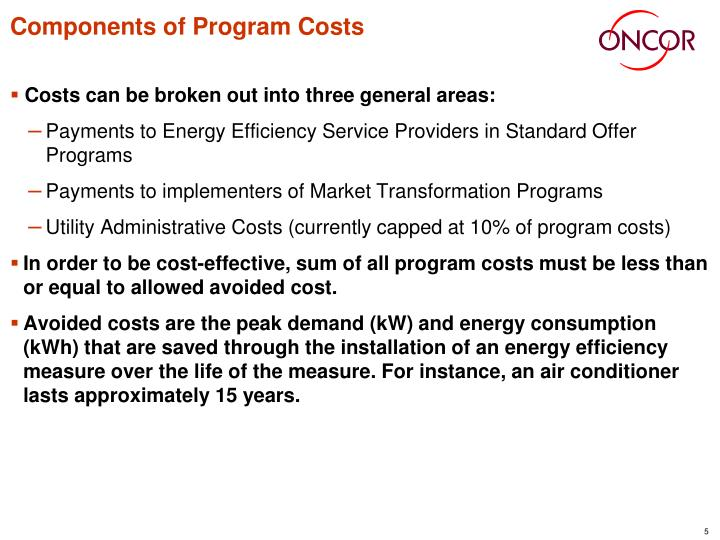 Components of Program Costs