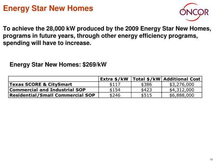 Energy Star New Homes