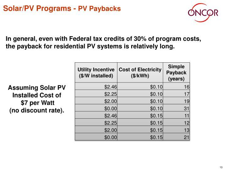 Solar/PV Programs -