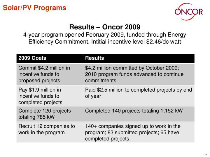 Solar/PV Programs