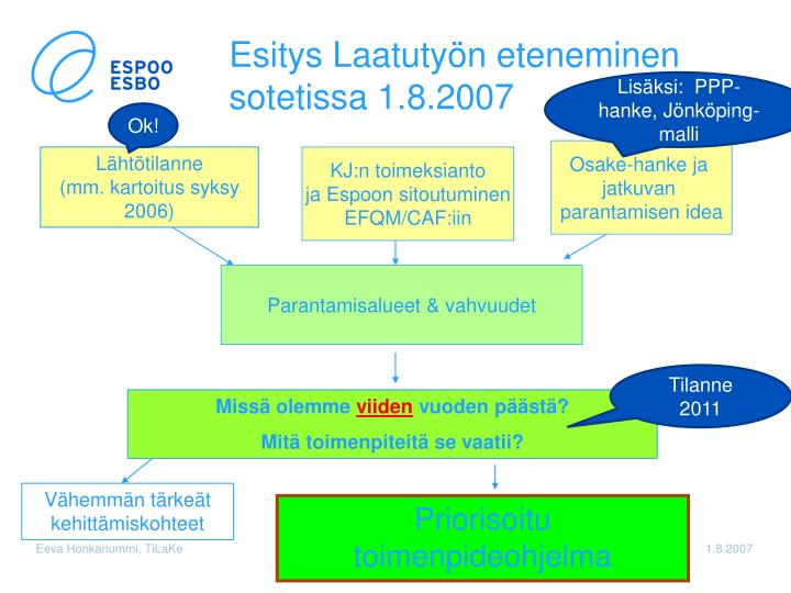 Esitys Laatutyön eteneminen sotetissa 1.8.2007