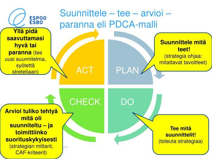 Suunnittele – tee – arvioi – paranna eli PDCA-malli