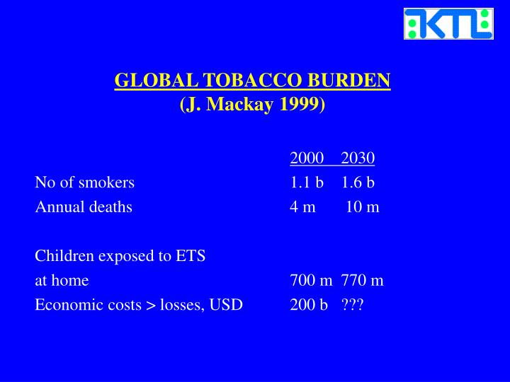 GLOBAL TOBACCO BURDEN