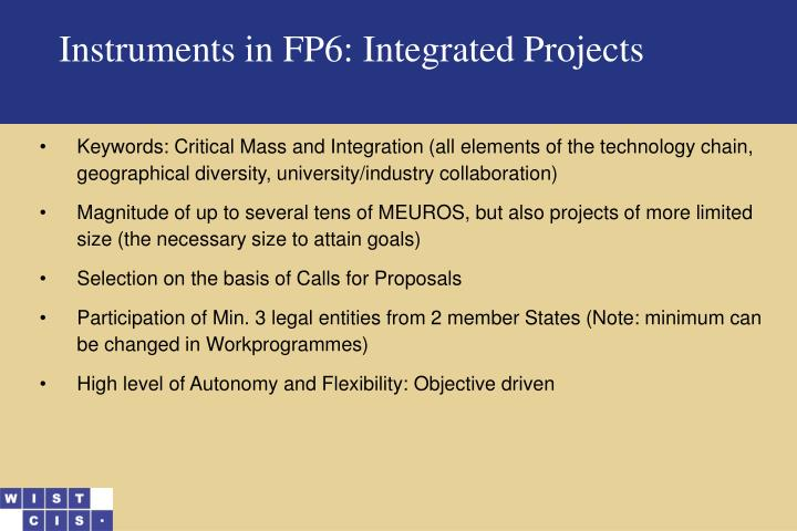 Instruments in FP