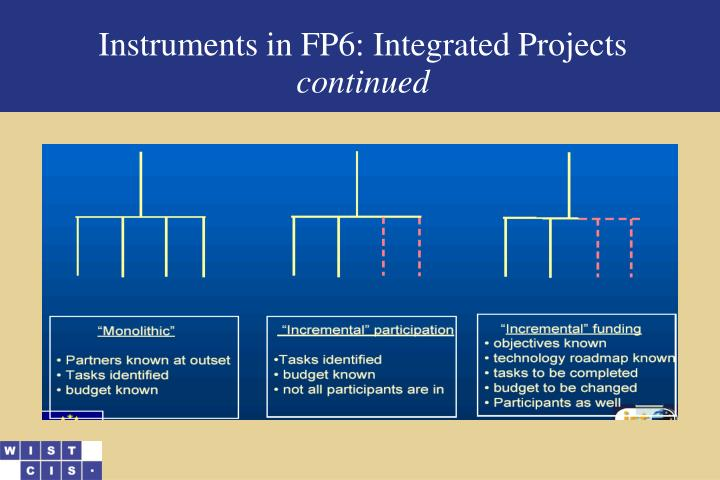 Instruments in FP6: Integrated Projects
