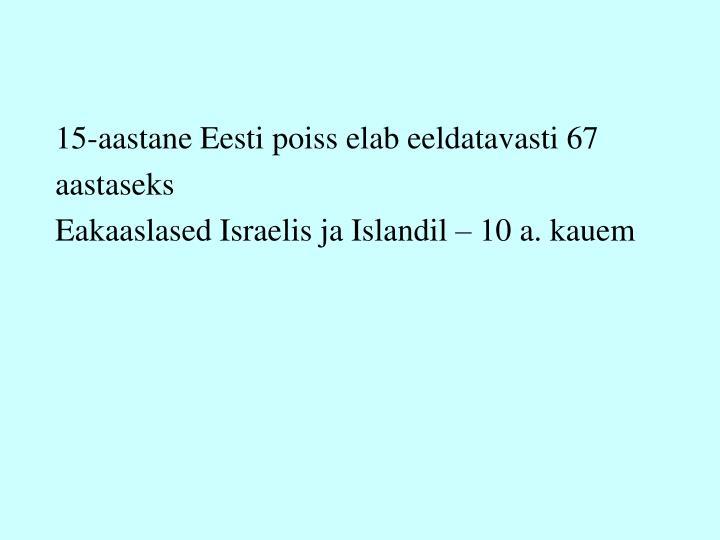 15-aastane Eesti poiss elab eeldatavasti 67