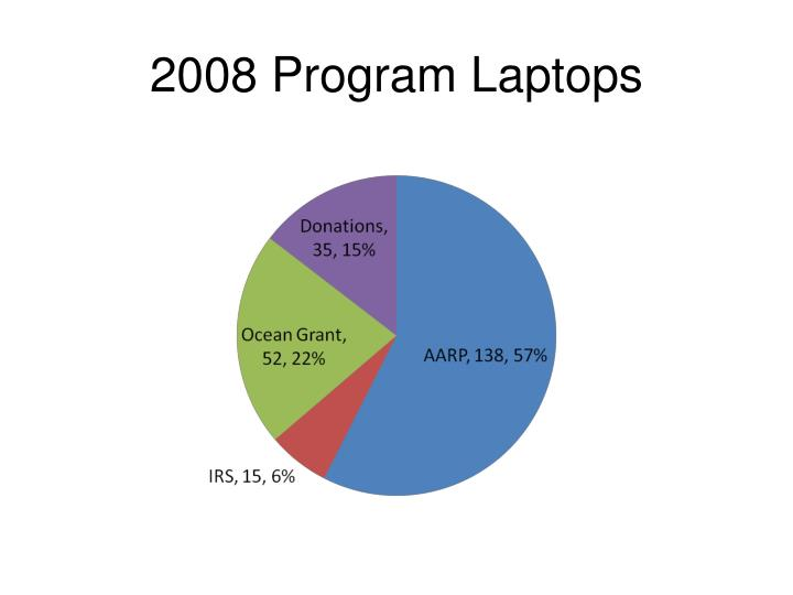 2008 Program Laptops