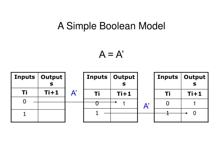 A Simple Boolean Model