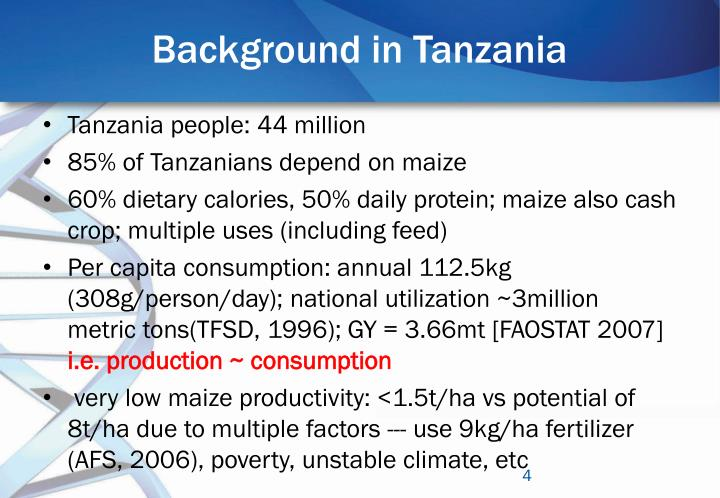 Background in Tanzania