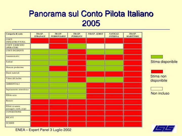 Panorama sul Conto Pilota Italiano