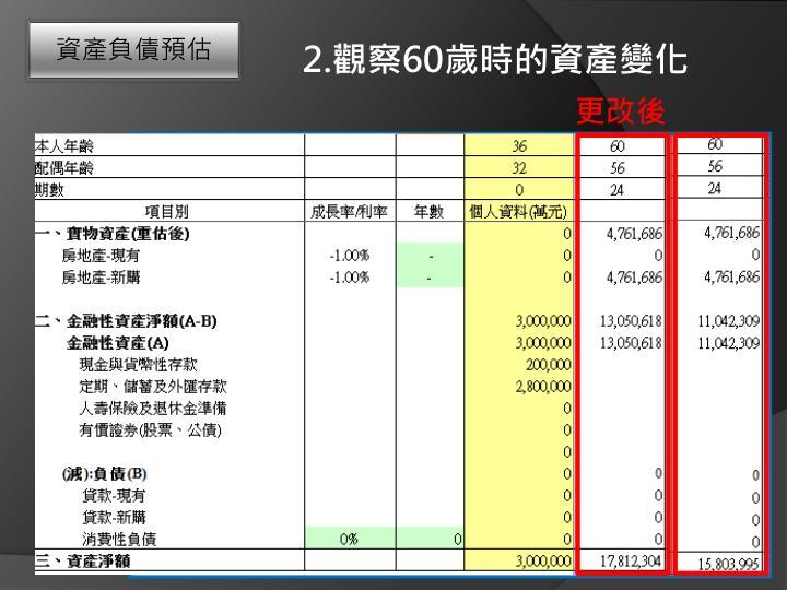 資產負債預估