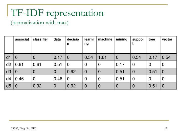 TF-IDF representation