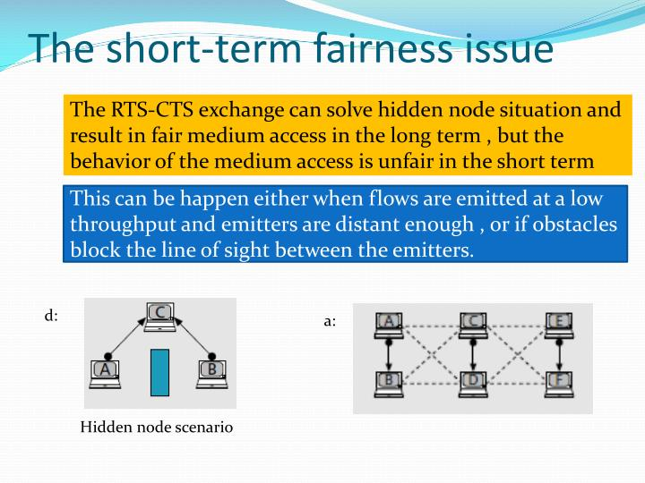 The short-term fairness issue