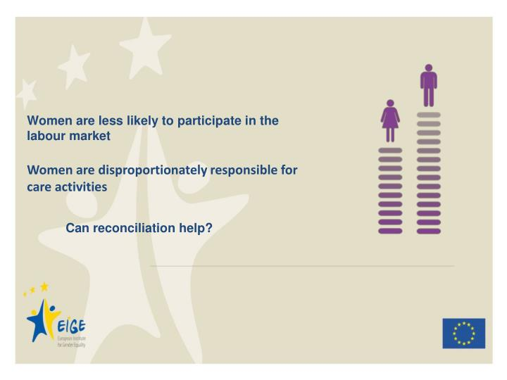 Women are disproportionately responsible for care activities