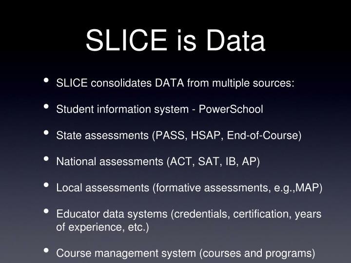 SLICE is Data