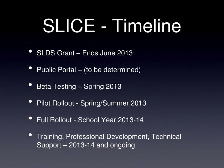 SLICE - Timeline