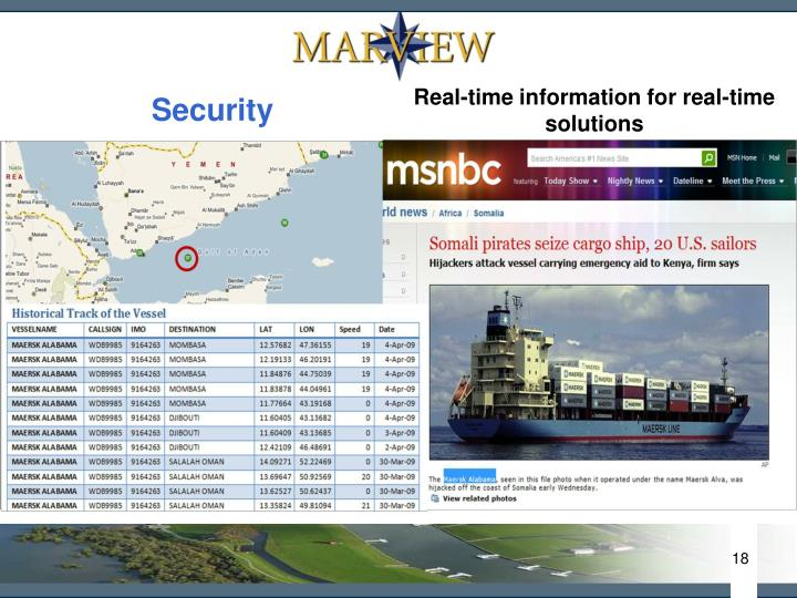 Real-time information for real-time solutions