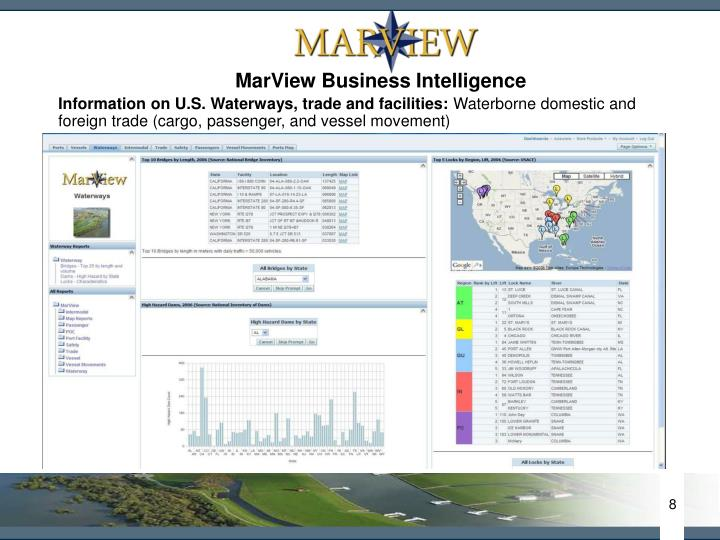 MarView Business Intelligence