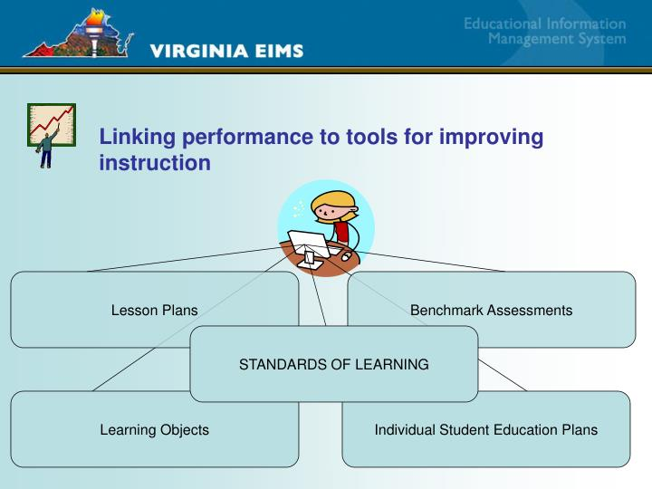 Linking performance to tools for improving instruction