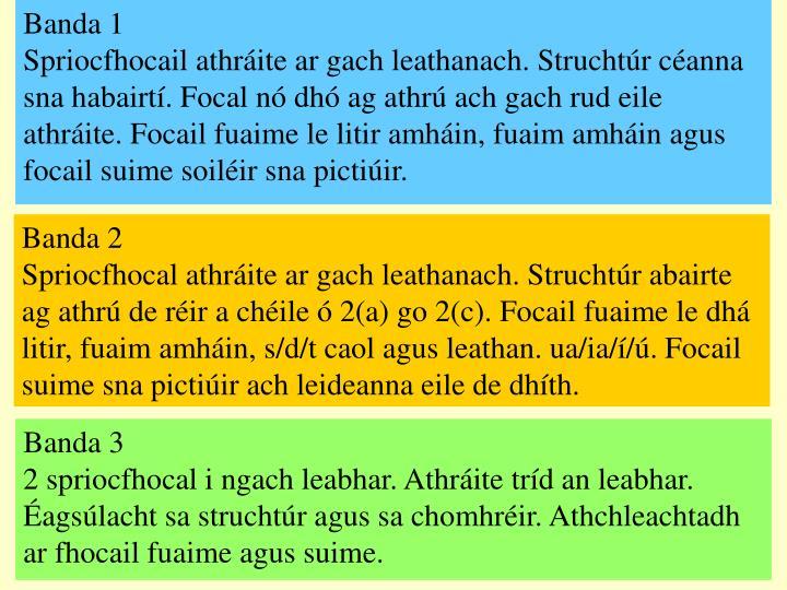 Banda 1                                                                Spriocfhocail athráite ar gach leathanach. Struchtúr céanna