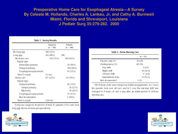 Preoperative Home Care for Esophageal Atresia—A Survey