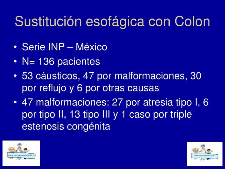 Sustitución esofágica con Colon