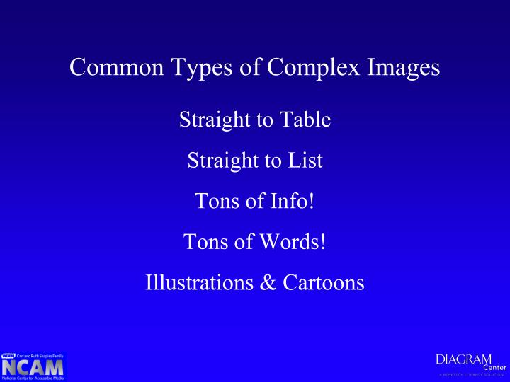 Common Types of Complex Images