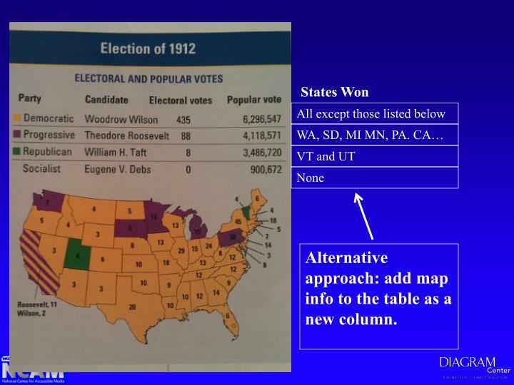 States Won