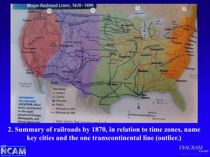 2. Summary of railroads by 1870, in relation to time zones, name key cities and the one transcontinental line (outlier.)