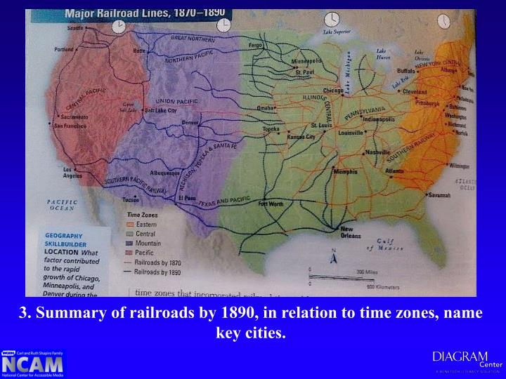 3. Summary of railroads by 1890, in relation to time zones, name key cities.