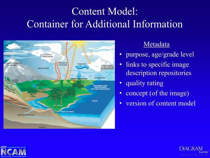 Content Model: