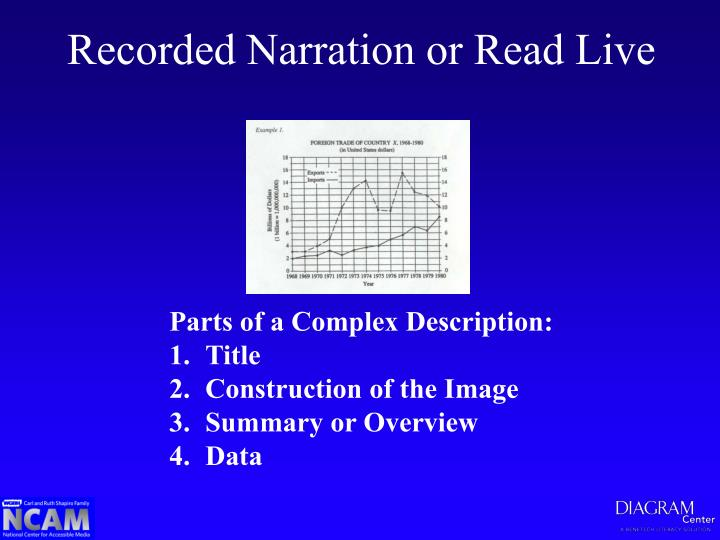Recorded Narration or Read Live