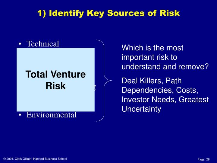1) Identify Key Sources of Risk