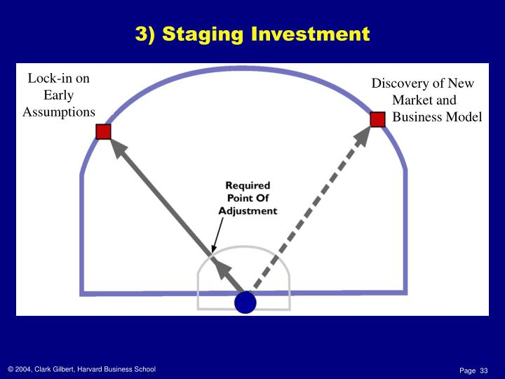3) Staging Investment