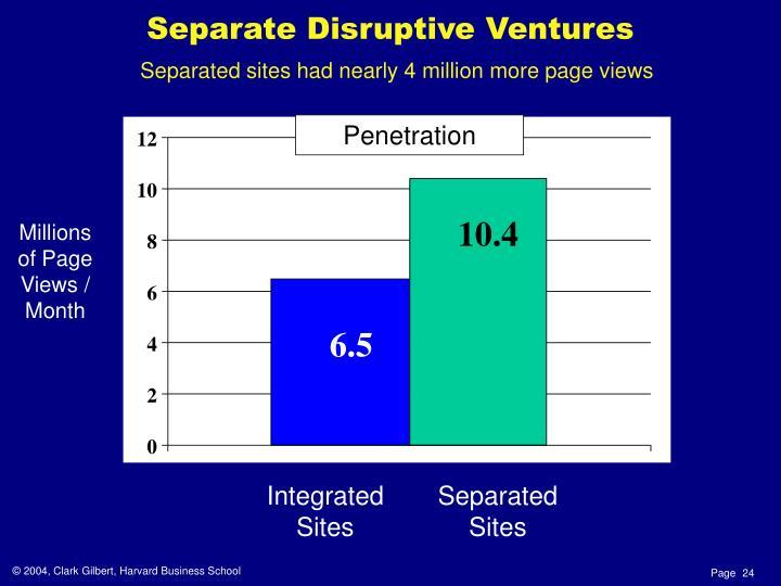 Separate Disruptive Ventures