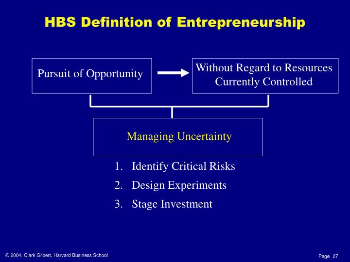HBS Definition of Entrepreneurship