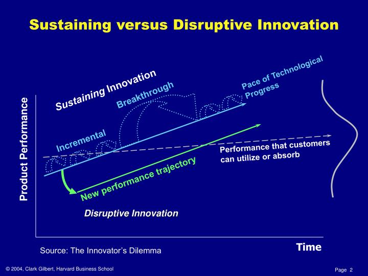Sustaining versus disruptive innovation