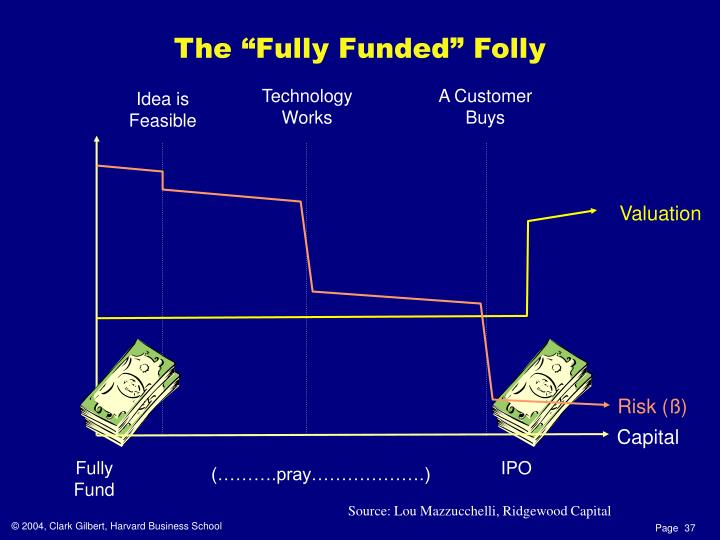 "The ""Fully Funded"" Folly"