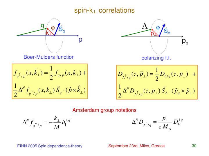 spin-k