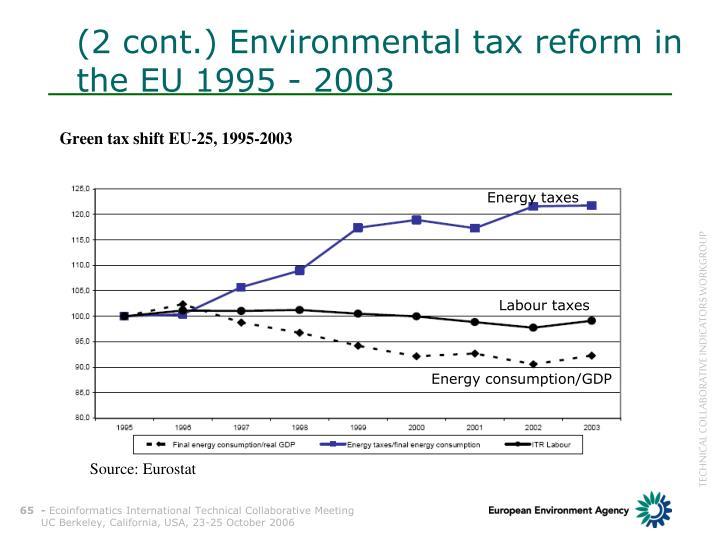(2 cont.) Environmental tax reform in the EU 1995 - 2003