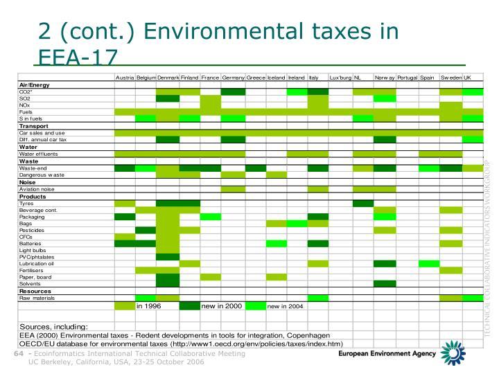2 (cont.) Environmental taxes in EEA-17