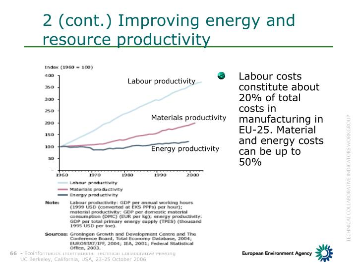 2 (cont.) Improving energy and resource productivity