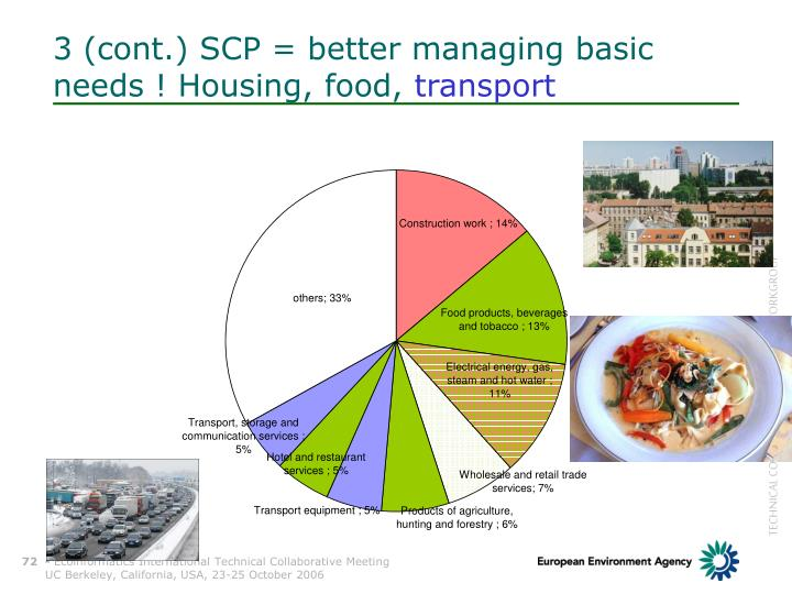 3 (cont.) SCP = better managing basic needs ! Housing, food,