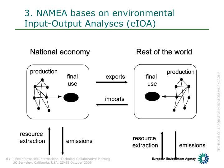 3. NAMEA bases on environmental