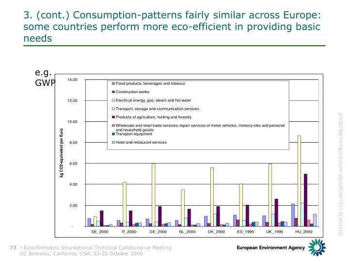 3. (cont.) Consumption-patterns fairly similar across Europe:
