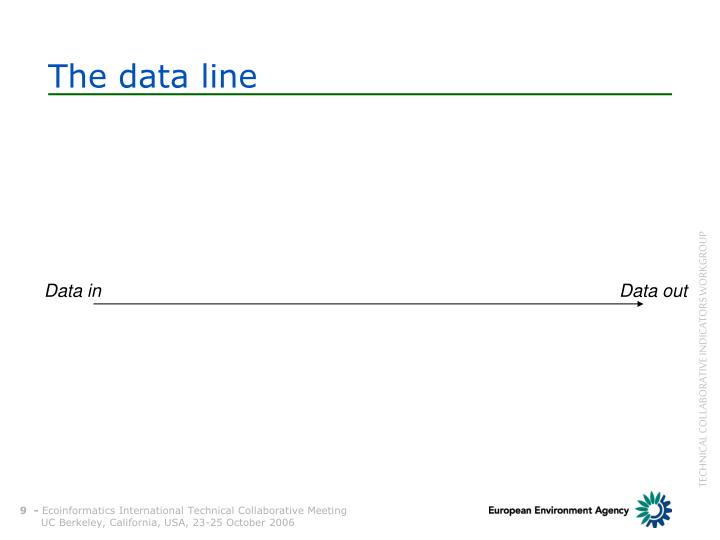 The data line
