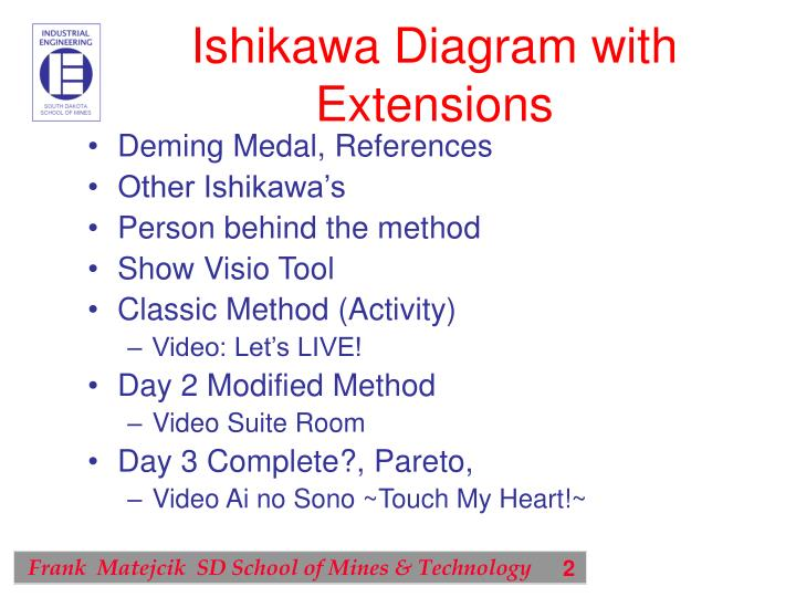 Ishikawa diagram with extensions
