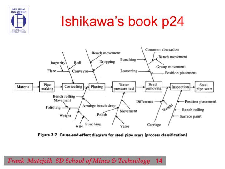 Ishikawa's book p24