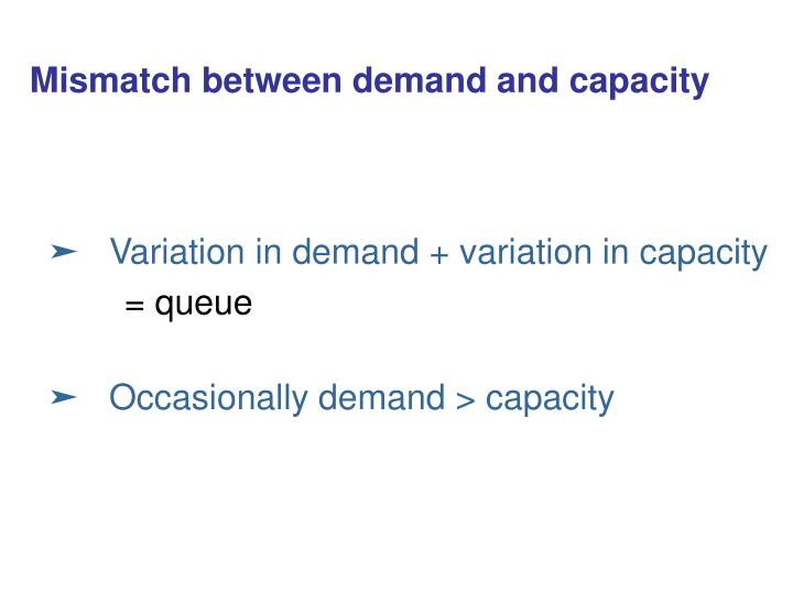 Mismatch between demand and capacity