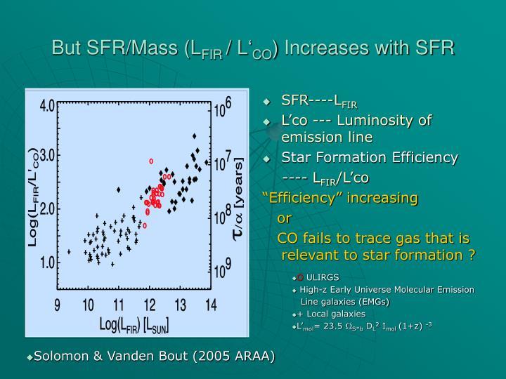 But SFR/Mass (L